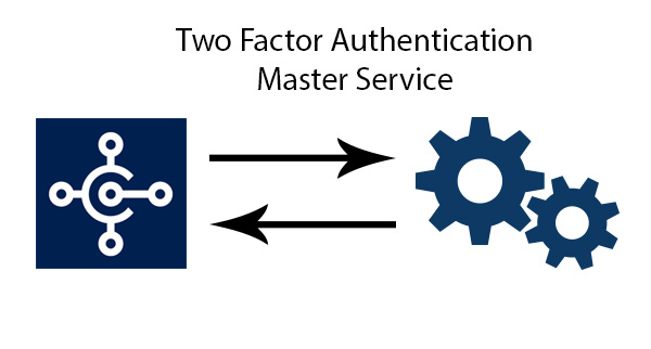 Two Factor Authentication Step 2: Master Service