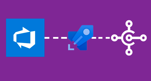 CI/CD in Business Central and NAV using Azure Dev Ops