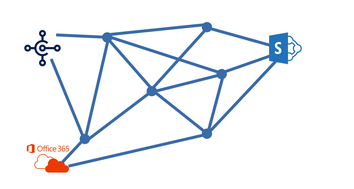Business Central File Storage SharePoint Using MS Graph