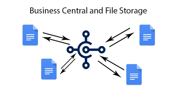 Business Central and File Storage
